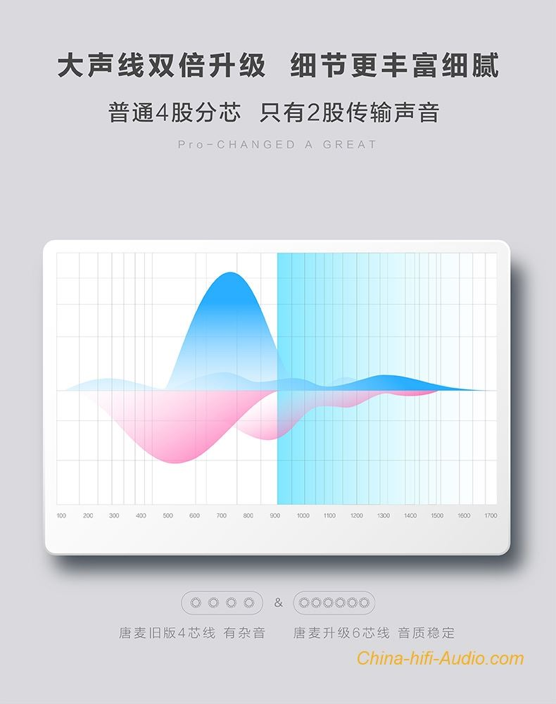 Astonishing Tangmai F5 Ios Super Bass Monitor Earphone In Ear Android Earplug Wiring 101 Swasaxxcnl